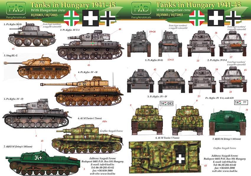 035003 Hungarian WW II. decal sheet part 1. 1:35